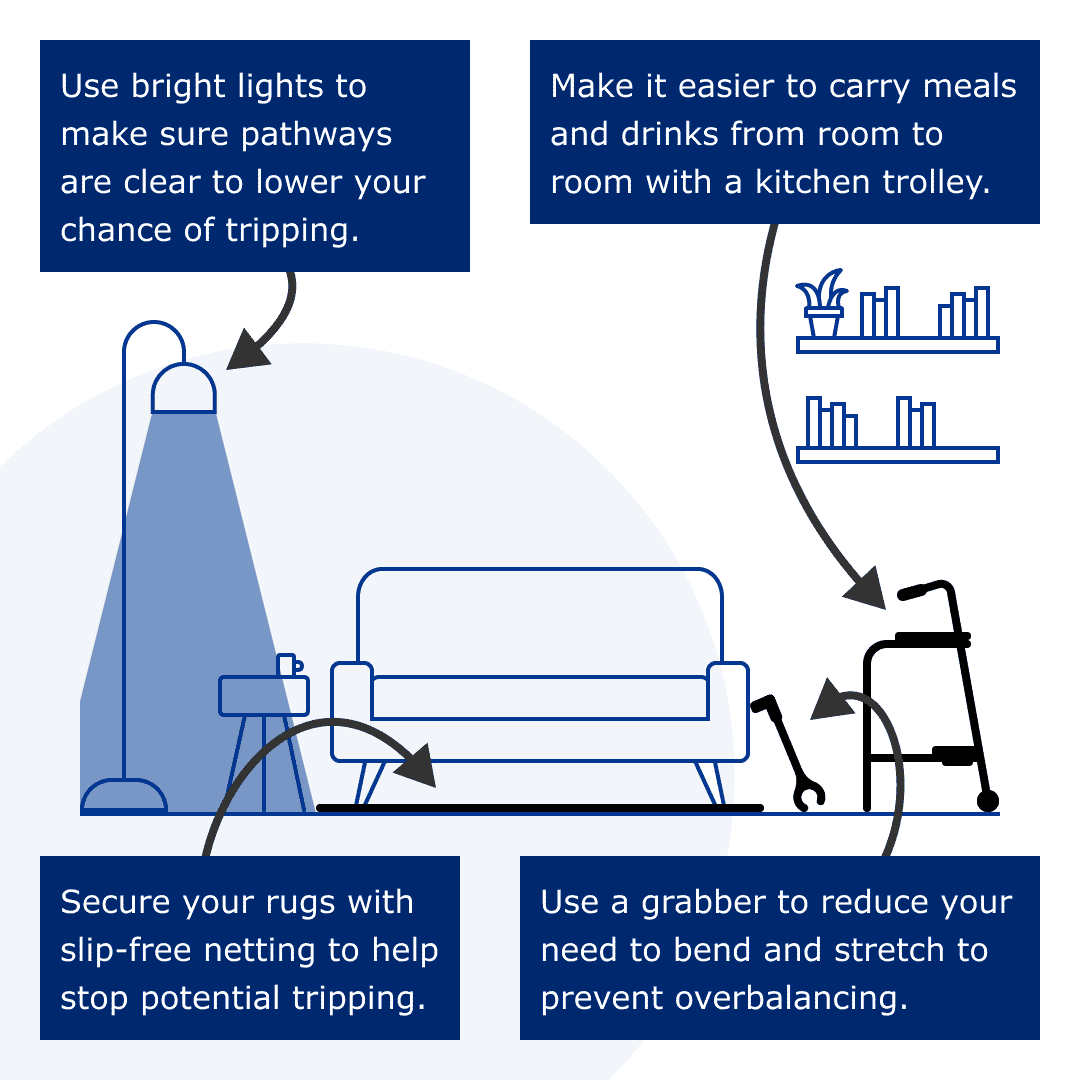 Infographic suggesting to secure rugs with slip-free netting, use a grabber to reduce the need to bend or stretch, try a kitchen trolley to make it easier to carry drinks and meals from room to room, and bright lights to help light your way